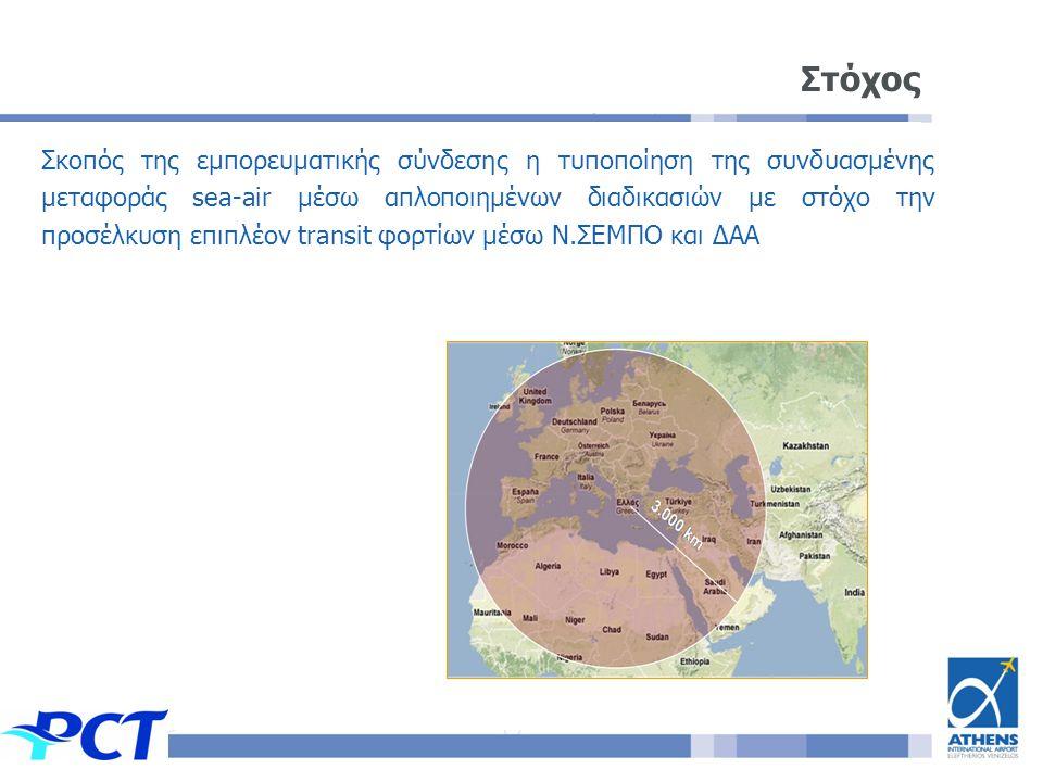 Σ τόχος Σκοπός της εμπορευματικής σύνδεσης η τυποποίηση της συνδυασμένης μεταφοράς sea-air μέσω απλοποιημένων διαδικασιών με στόχο την προσέλκυση επιπλέον transit φορτίων μέσω Ν.ΣΕΜΠΟ και ΔΑΑ