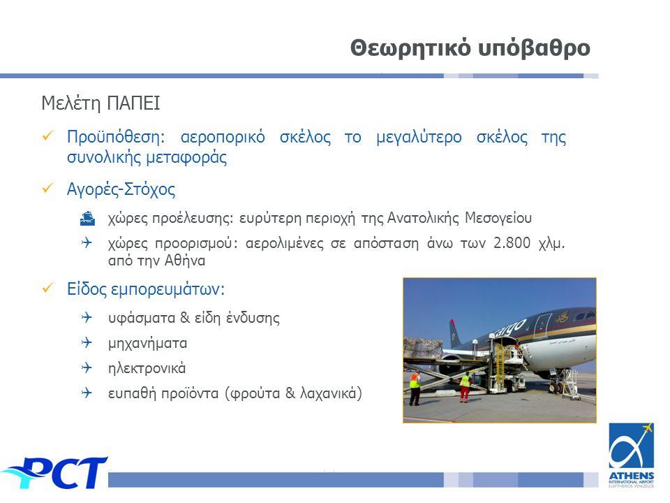 Μελέτη ΠΑΠΕΙ  Προϋπόθεση: αεροπορικό σκέλος το μεγαλύτερο σκέλος της συνολικής μεταφοράς  Αγορές-Στόχος  χώρες προέλευσης: ευρύτερη περιοχή της Ανατολικής Μεσογείου  χώρες προορισμού: αερολιμένες σε απόσταση άνω των 2.800 χλμ.