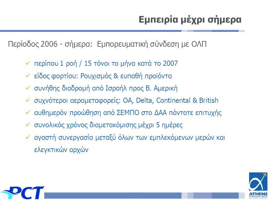  περίπου 1 ροή / 15 τόνοι το μήνα κατά το 2007  είδος φορτίου: Ρουχισμός & ευπαθή προϊόντα  συνήθης διαδρομή από Ισραήλ προς Β.