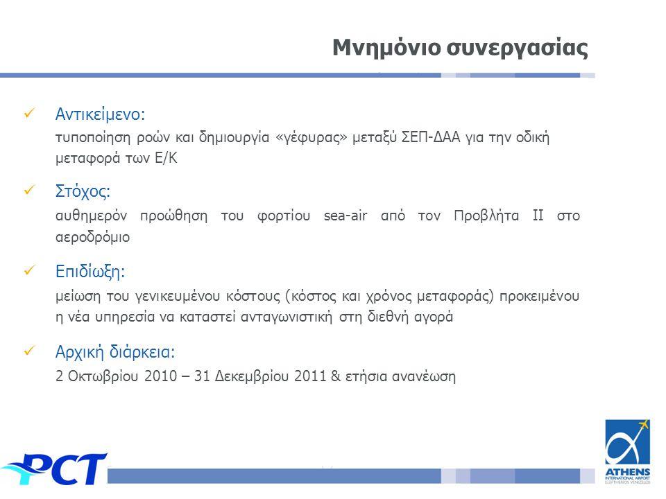  Αντικείμενο: τυποποίηση ροών και δημιουργία «γέφυρας» μεταξύ ΣΕΠ-ΔΑΑ για την οδική μεταφορά των Ε/Κ  Στόχος: αυθημερόν προώθηση του φορτίου sea-air από τ ο ν Π ροβλήτα ΙΙ στο αεροδρόμιο  Επιδίωξη: μείωση του γενικευμένου κόστους (κόστος και χρόνος μεταφοράς) προκειμένου η νέα υπηρεσία να καταστεί ανταγωνιστική στη διεθνή αγορά  Αρχική διάρκεια: 2 Οκτωβρίου 2010 – 31 Δεκεμβρίου 2011 & ετήσια ανανέωση Μνημόνιο συνεργασίας
