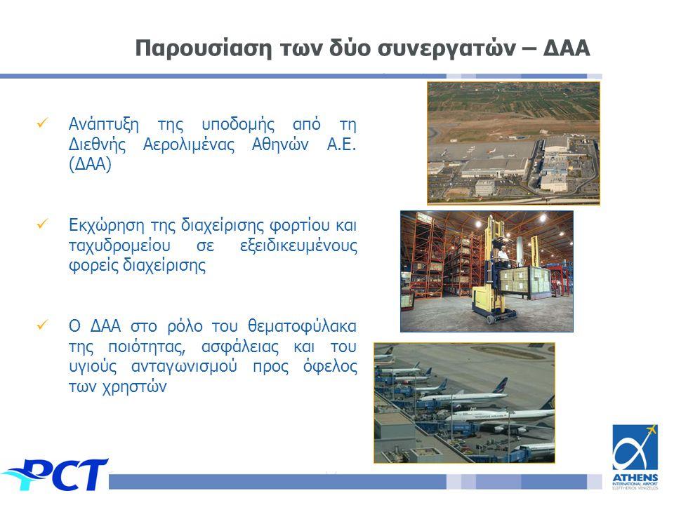 Παρουσίαση των δύο συνεργατών – ΔΑΑ  Ανάπτυξη της υποδομής από τη Διεθνής Αερολιμένας Αθηνών Α.Ε.