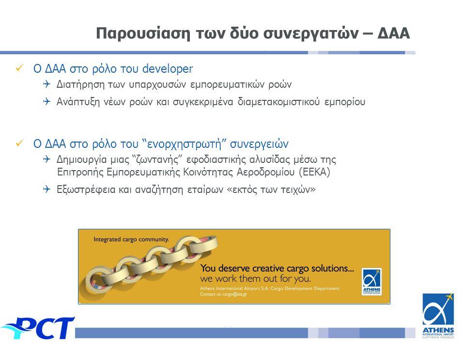 Παρουσίαση των δύο συνεργατών – ΔΑΑ  Ο ΔΑΑ στο ρόλο του developer  Διατήρηση των υπαρχουσών εμπορευματικών ροών  Ανάπτυξη νέων ροών και συγκεκριμένα διαμετακομιστικού εμπορίου  Ο ΔΑΑ στο ρόλο του ενορχηστρωτή συνεργειών  Δημιουργία μιας ζωντανής εφοδιαστικής αλυσίδας μέσω της Επιτροπής Εμπορευματικής Κοινότητας Αεροδρομίου (ΕΕΚΑ)  Εξωστρέφεια και αναζήτηση εταίρων «εκτός των τειχών»