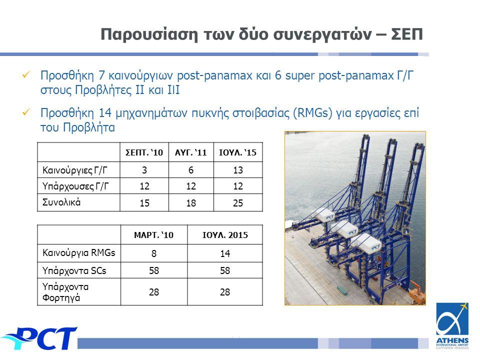  Προσθήκη 7 καινούργιων post-panamax και 6 super post-panamax Γ/Γ στους Προβλήτες II και I Ι I  Προσθήκη 14 μηχανημάτων πυκνής στοιβασίας (RMGs) για εργασίες επί του Προβλήτα ΣΕΠΤ.