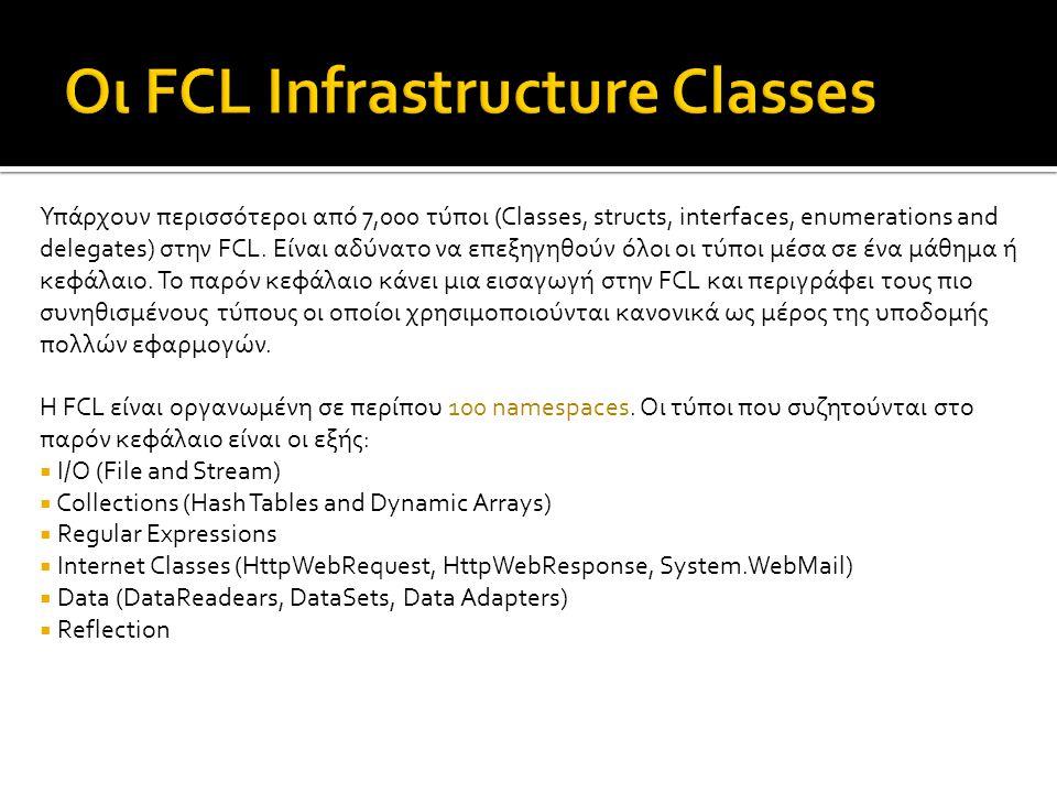 Υπάρχουν 30 classes, 1 struct, 3 delegates και 7 enums στο System.IO namespace.