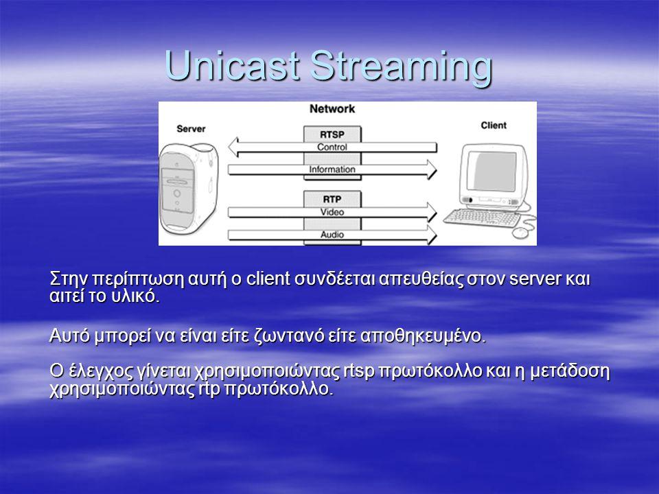 Unicast Streaming Στην περίπτωση αυτή ο client συνδέεται απευθείας στον server και αιτεί το υλικό.