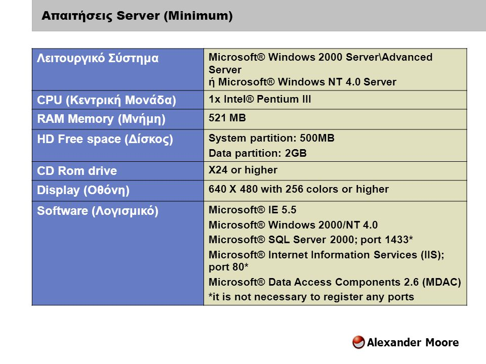 Alexander Moore Απαιτήσεις Server (Minimum) Λειτουργικό Σύστημα Microsoft® Windows 2000 Server\Advanced Server ή Microsoft® Windows NT 4.0 Server CPU (Κεντρική Μονάδα) 1x Intel® Pentium III RAM Memory (Μνήμη) 521 MB HD Free space (Δίσκος) System partition: 500MB Data partition: 2GB CD Rom drive X24 or higher Display (Οθόνη) 640 X 480 with 256 colors or higher Software (Λογισμικό) Microsoft® IE 5.5 Microsoft® Windows 2000/NT 4.0 Microsoft® SQL Server 2000; port 1433* Microsoft® Internet Information Services (IIS); port 80* Microsoft® Data Access Components 2.6 (MDAC) *it is not necessary to register any ports