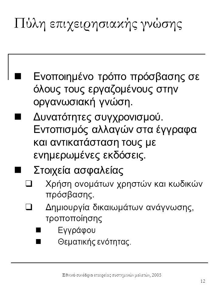 Εθνικό συνέδριο εταιρείας συστημικών μελετών, 2005 12 Πύλη επιχειρησιακής γνώσης  Ενοποιημένο τρόπο πρόσβασης σε όλους τους εργαζομένους στην οργανωσ