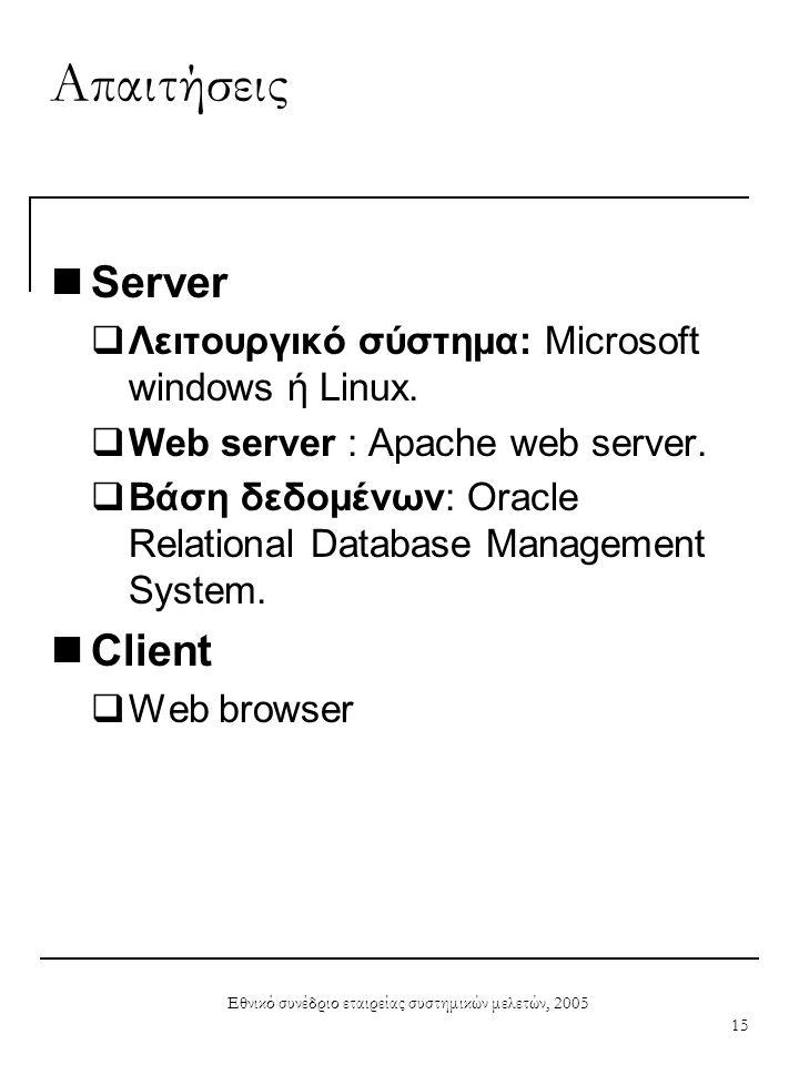 Εθνικό συνέδριο εταιρείας συστημικών μελετών, 2005 15 Απαιτήσεις  Server  Λειτουργικό σύστημα: Microsoft windows ή Linux.  Web server : Αpache web