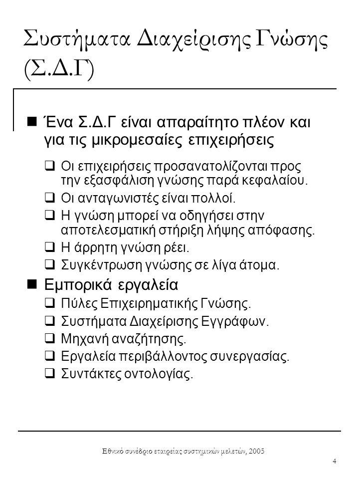 Εθνικό συνέδριο εταιρείας συστημικών μελετών, 2005 5 ΔΙ.ΟΡΓΑΝΩ.ΣΗ  Προβλήματα για τις Μικρομεσαίες επιχειρήσεις  Απαγορευτικό κόστος  Πλεονάζουσες λειτουργίες  Πολυπλοκότητα  Σύστημα ΔΙαχείρισης ΟΡΓΑΝΩσιακής γνώΣΗς (ΔΙ.ΟΡΓΑΝΩ.ΣΗ)  Ειδικά προσαρμοσμένο στις ανάγκες των μικρομεσαίων επιχειρήσεων.