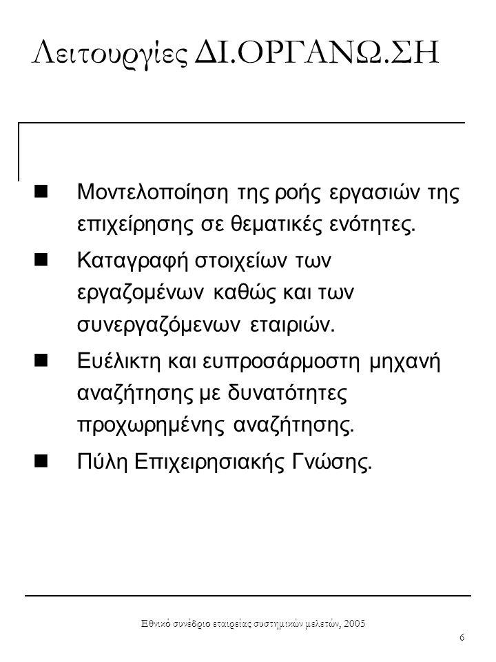Εθνικό συνέδριο εταιρείας συστημικών μελετών, 2005 7 ΔΙ.ΟΡΓΑΝΩ.ΣΗ