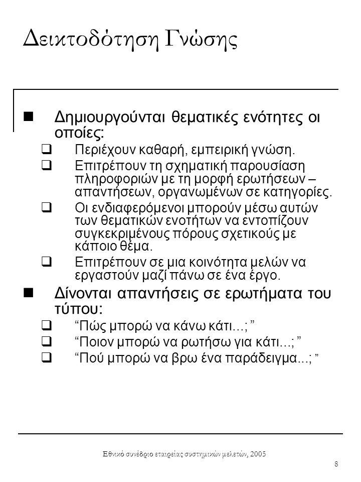 Εθνικό συνέδριο εταιρείας συστημικών μελετών, 2005 8 Δεικτοδότηση Γνώσης  Δημιουργούνται θεματικές ενότητες οι οποίες:  Περιέχουν καθαρή, εμπειρική