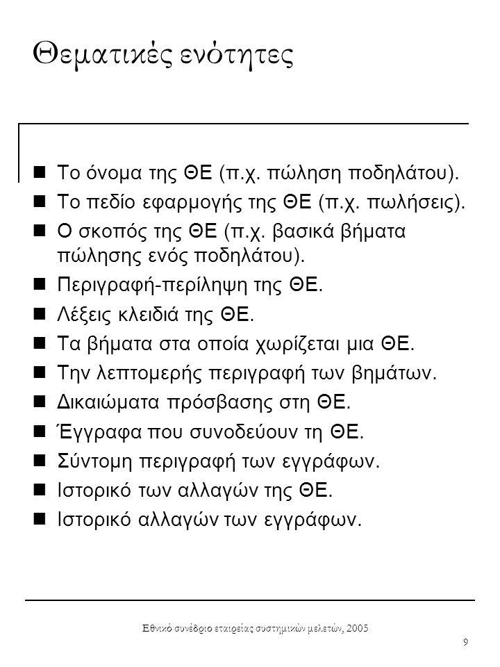 Εθνικό συνέδριο εταιρείας συστημικών μελετών, 2005 10 Καταγραφή γνώσης  Πρόσωπα (ενδεικτικά)  Βιογραφικό  Δεξιότητες  Στοιχεία  Οργανόγραμμα  Κατακόρυφη και οριζόντια διαβάθμιση  Εταιρείες (ενδεικτικά)  Έδρα  Φορολογικά στοιχεία  Στοιχεία επικοινωνίας  Δραστηριότητες