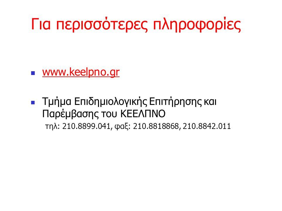 Για περισσότερες πληροφορίες  www.keelpno.gr www.keelpno.gr  Τμήμα Επιδημιολογικής Επιτήρησης και Παρέμβασης του ΚΕΕΛΠΝΟ τηλ: 210.8899.041, φαξ: 210
