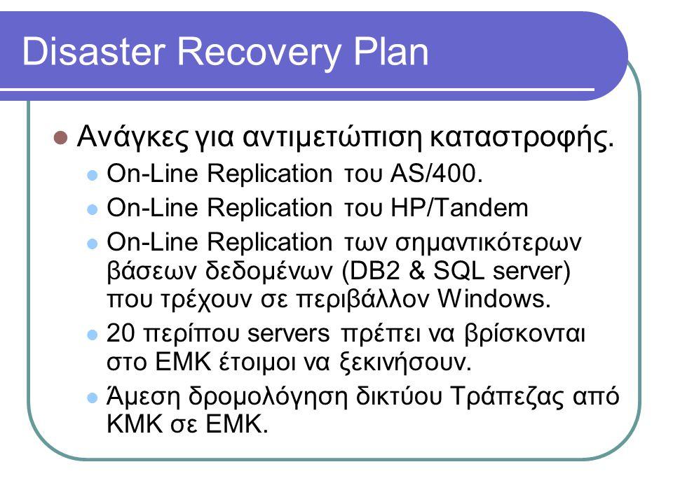 Disaster Recovery Plan  Ανάγκες για αντιμετώπιση καταστροφής.  On-Line Replication του AS/400.  On-Line Replication του HP/Tandem  On-Line Replica