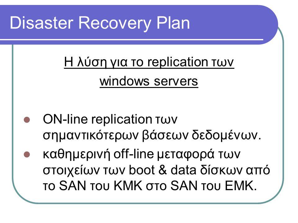 Disaster Recovery Plan Η λύση για το replication των windows servers  ON-line replication των σημαντικότερων βάσεων δεδομένων.  καθημερινή off-line