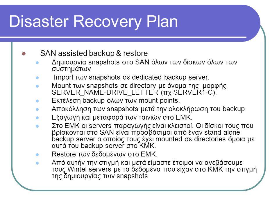 Disaster Recovery Plan  SAN assisted backup & restore  Δημιουργία snapshots στο SAN όλων των δίσκων όλων των συστημάτων  Import των snapshots σε de