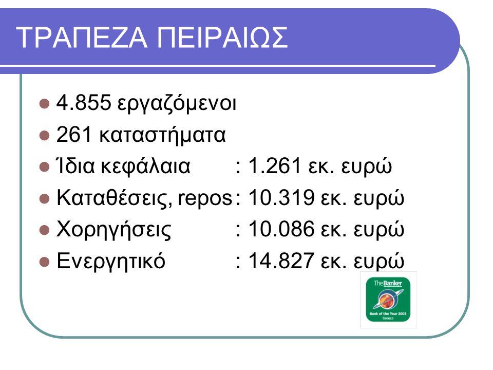 ΤΡΑΠΕΖΑ ΠΕΙΡΑΙΩΣ  4.855 εργαζόμενοι  261 καταστήματα  Ίδια κεφάλαια: 1.261 εκ. ευρώ  Καταθέσεις, repos: 10.319 εκ. ευρώ  Χορηγήσεις: 10.086 εκ. ε