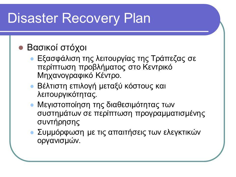 Disaster Recovery Plan  Λειτουργικές Προδιαγραφές  Λειτουργία με τουλάχιστον το 50% των χρηστών.