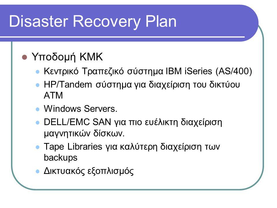 Disaster Recovery Plan  Υποδομή ΚΜΚ  Κεντρικό Τραπεζικό σύστημα IBM iSeries (AS/400)  HP/Tandem σύστημα για διαχείριση του δικτύου ΑΤΜ  Windows Se