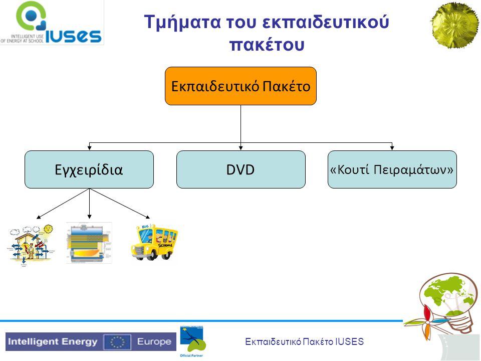 Εκπαιδευτικό Πακέτο IUSES Τμήματα του εκπαιδευτικού πακέτου Εκπαιδευτικό Πακέτο ΕγχειρίδιαDVD «Κουτί Πειραμάτων»