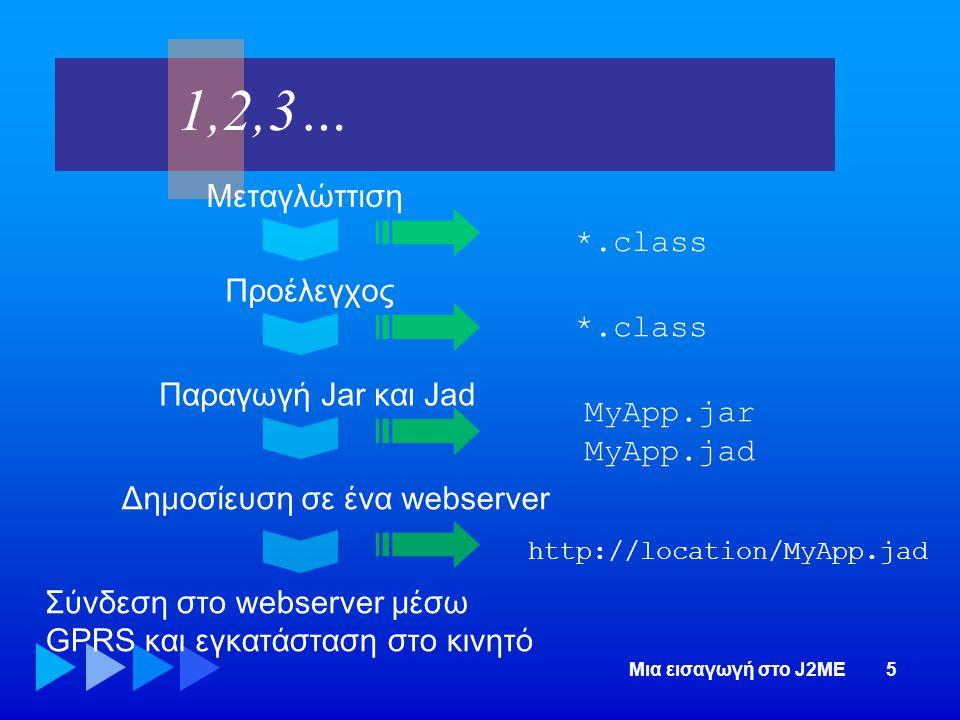 Μια εισαγωγή στο J2ME5 Σύνδεση στο webserver μέσω GPRS και εγκατάσταση στο κινητό 1,2,3… Μεταγλώττιση Προέλεγχος Παραγωγή Jar και Jad Δημοσίευση σε έν