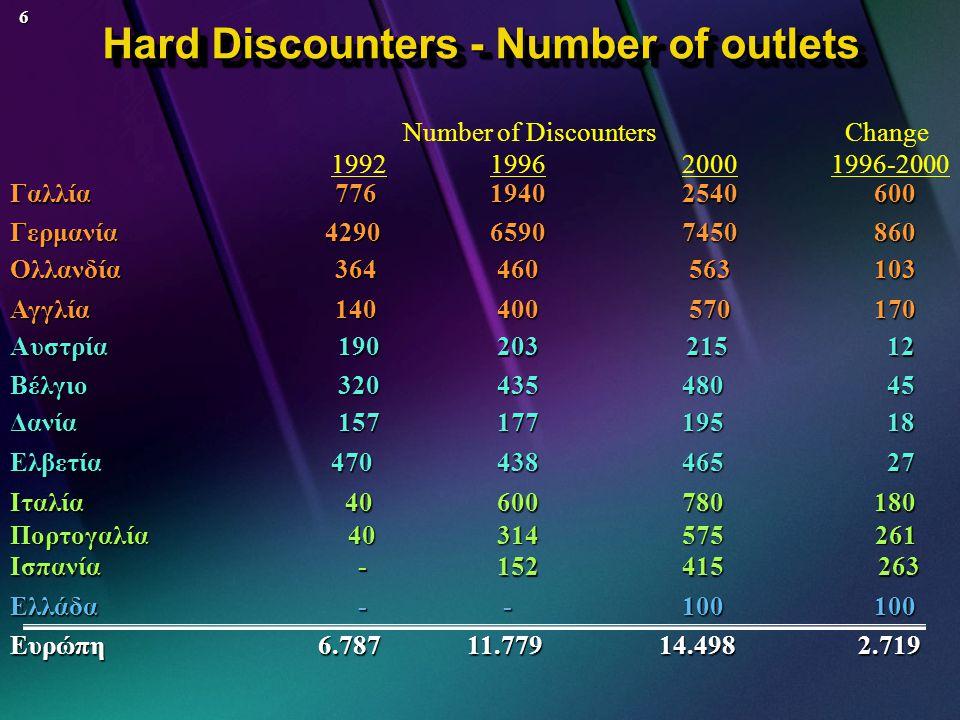 5 HARD Vs SOFT DISCOUNTERS HARD Vs SOFT DISCOUNTERS Hard Discounters  Κυρίως προϊόντα ιδιωτικού σήματος  Πολύ χαμηλές τιμές  Πολύ περιορισμένη ποικ