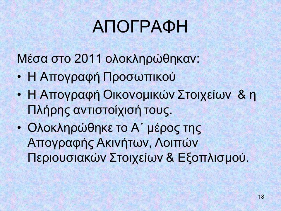 18 ΑΠΟΓΡΑΦΗ Μέσα στο 2011 ολοκληρώθηκαν: •Η Απογραφή Προσωπικού •Η Απογραφή Οικονομικών Στοιχείων & η Πλήρης αντιστοίχισή τους. •Ολοκληρώθηκε το Α΄ μέ