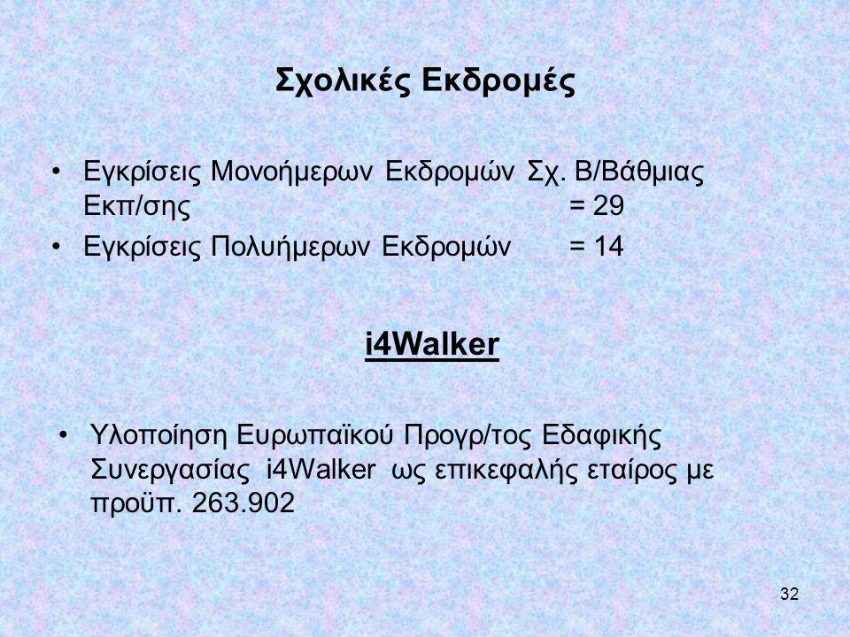 32 Σχολικές Εκδρομές •Εγκρίσεις Μονοήμερων Εκδρομών Σχ. Β/Βάθμιας Εκπ/σης = 29 •Εγκρίσεις Πολυήμερων Εκδρομών = 14 i4Walker •Υλοποίηση Ευρωπαϊκού Προγ