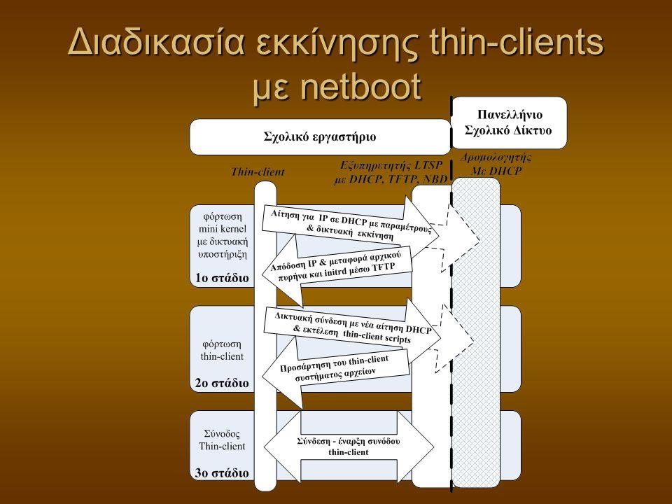 Διαδικασία εκκίνησης thin-clients με netboot