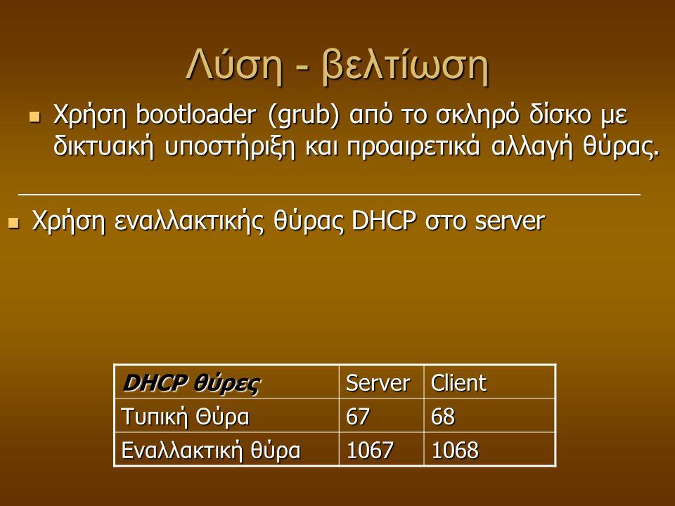 Λύση - βελτίωση  Χρήση εναλλακτικής θύρας DHCP στο server DHCP θύρες ServerClient Τυπική Θύρα 6768 Εναλλακτική θύρα 10671068  Χρήση bootloader (grub) από το σκληρό δίσκο με δικτυακή υποστήριξη και προαιρετικά αλλαγή θύρας.
