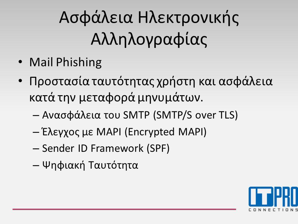 Ασφάλεια Ηλεκτρονικής Αλληλογραφίας • Mail Phishing • Προστασία ταυτότητας χρήστη και ασφάλεια κατά την μεταφορά μηνυμάτων.