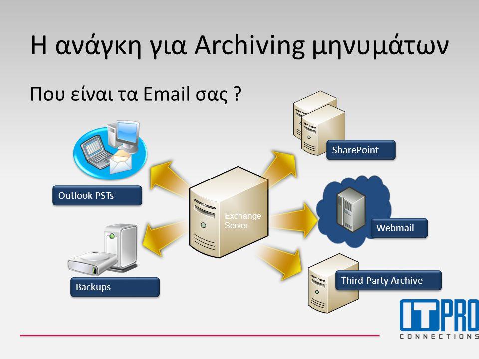 Η ανάγκη για Archiving μηνυμάτων Που είναι τα Email σας .