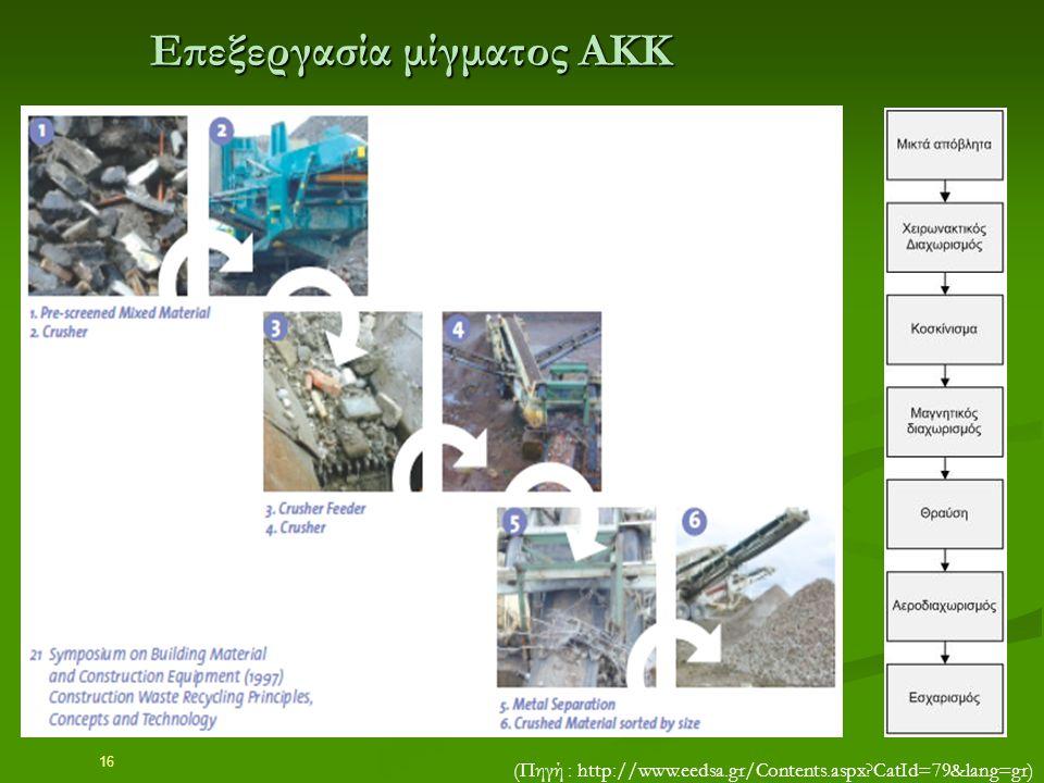 16 Επεξεργασία μίγματος ΑΚΚ (Πηγή : http://www.eedsa.gr/Contents.aspx?CatId=79&lang=gr)
