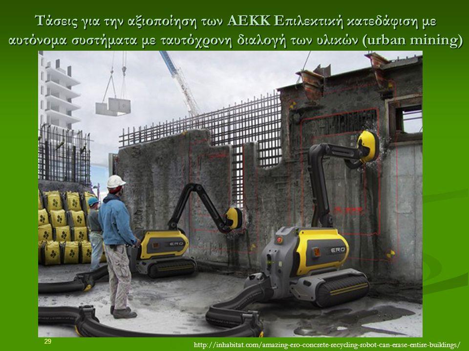 29 Τάσεις για την αξιοποίηση των ΑΕΚΚ Επιλεκτική κατεδάφιση με αυτόνομα συστήματα με ταυτόχρονη διαλογή των υλικών (urban mining) http://inhabitat.com