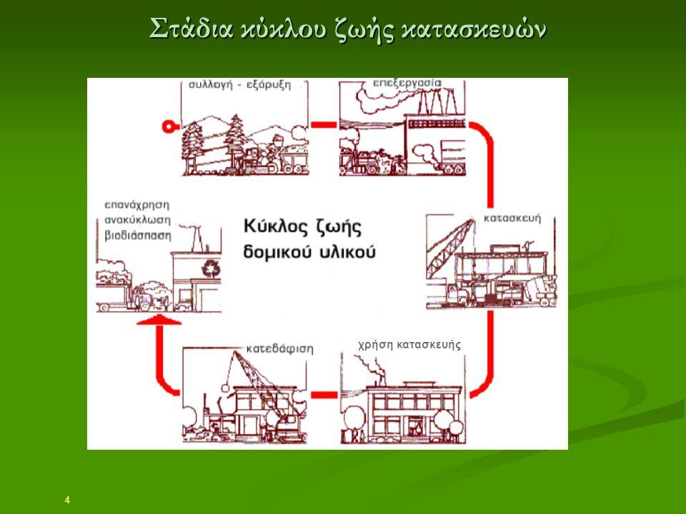 4 Στάδια κύκλου ζωής κατασκευών χρήση κατασκευής