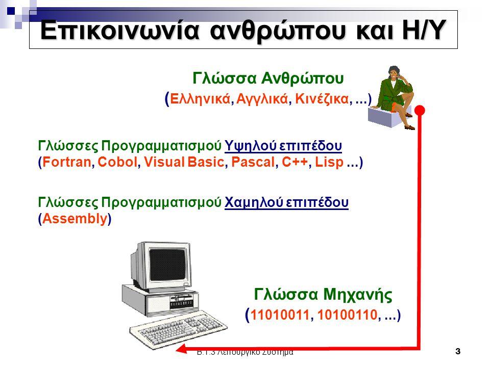 Β.1.3 Λειτουργικό Σύστημα3 Επικοινωνία ανθρώπου και Η/Υ Γλώσσα Ανθρώπου ( Ελληνικά, Αγγλικά, Κινέζικα,...) Γλώσσα Μηχανής ( 11010011, 10100110,...) Γλώσσες Προγραμματισμού Υψηλού επιπέδου (Fortran, Cobol, Visual Basic, Pascal, C++, Lisp...) Γλώσσες Προγραμματισμού Xαμηλού επιπέδου (Assembly)