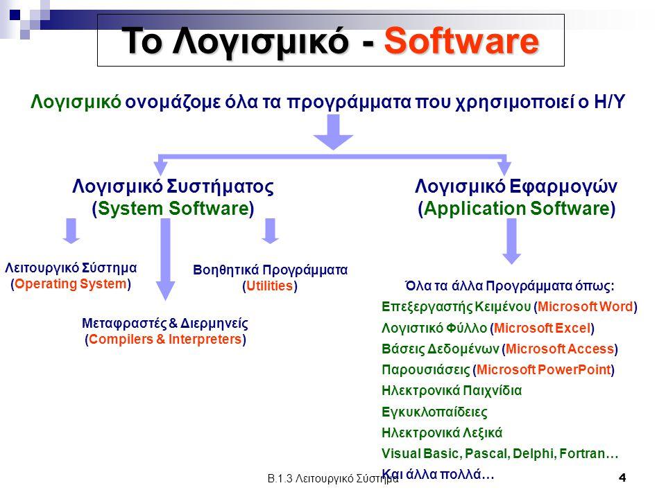 Β.1.3 Λειτουργικό Σύστημα4 Το Λογισμικό - Software Λογισμικό ονομάζομε όλα τα προγράμματα που χρησιμοποιεί ο Η/Υ Λογισμικό Συστήματος (System Software) Λογισμικό Εφαρμογών (Application Software) Λειτουργικό Σύστημα (Operating System) Βοηθητικά Προγράμματα (Utilities) Μεταφραστές & Διερμηνείς (Compilers & Interpreters) Όλα τα άλλα Προγράμματα όπως: Επεξεργαστής Κειμένου (Microsoft Word) Λογιστικό Φύλλο (Microsoft Excel) Βάσεις Δεδομένων (Microsoft Access) Παρουσιάσεις (Microsoft PowerPoint) Ηλεκτρονικά Παιχνίδια Εγκυκλοπαίδειες Ηλεκτρονικά Λεξικά Visual Basic, Pascal, Delphi, Fortran… Και άλλα πολλά…