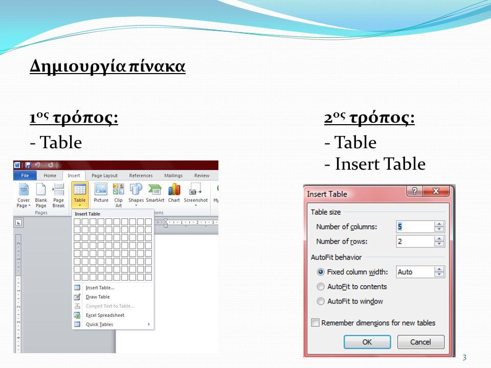 Δημιουργία πίνακα 1 ος τρόπος:2 ος τρόπος: - Table- Table - Insert Table 3