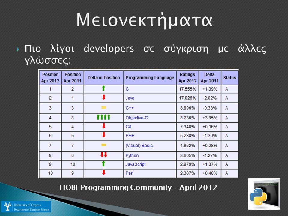  Πιο λίγοι developers σε σύγκριση με άλλες γλώσσες: TIOBE Programming Community - April 2012 Μειονεκτήματα