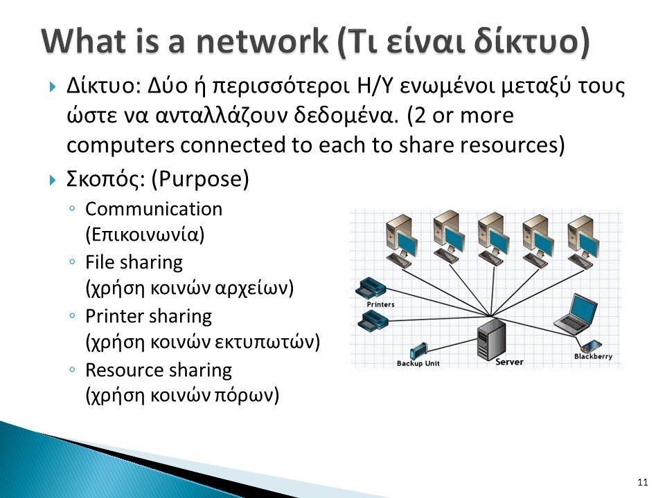  Δίκτυο: Δύο ή περισσότεροι Η/Υ ενωμένοι μεταξύ τους ώστε να ανταλλάζουν δεδομένα. (2 or more computers connected to each to share resources)  Σκοπό