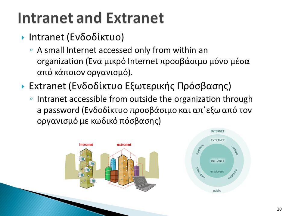  Intranet (Ενδοδίκτυο) ◦ A small Internet accessed only from within an organization (Ένα μικρό Internet προσβάσιμο μόνο μέσα από κάποιον οργανισμό).