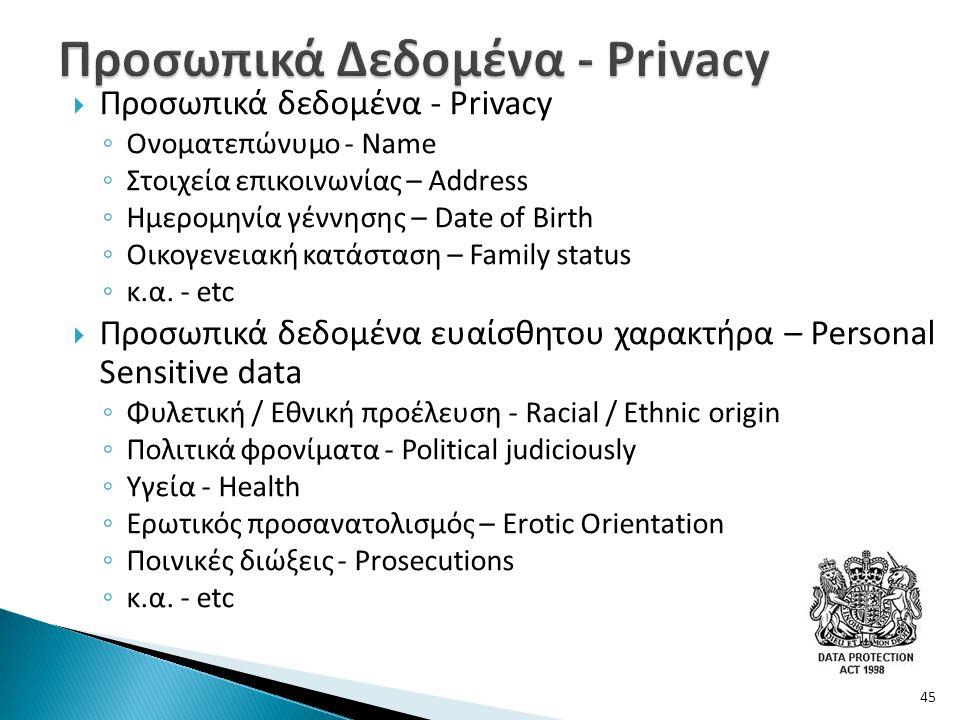  Προσωπικά δεδομένα - Privacy ◦ Ονοματεπώνυμο - Name ◦ Στοιχεία επικοινωνίας – Address ◦ Ημερομηνία γέννησης – Date of Birth ◦ Οικογενειακή κατάσταση