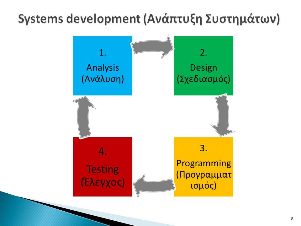 2. Design (Σχεδιασμός) 3. Programming (Προγραμματ ισμός) 4. Testing (Έλεγχος) 1. Analysis (Ανάλυση) 8