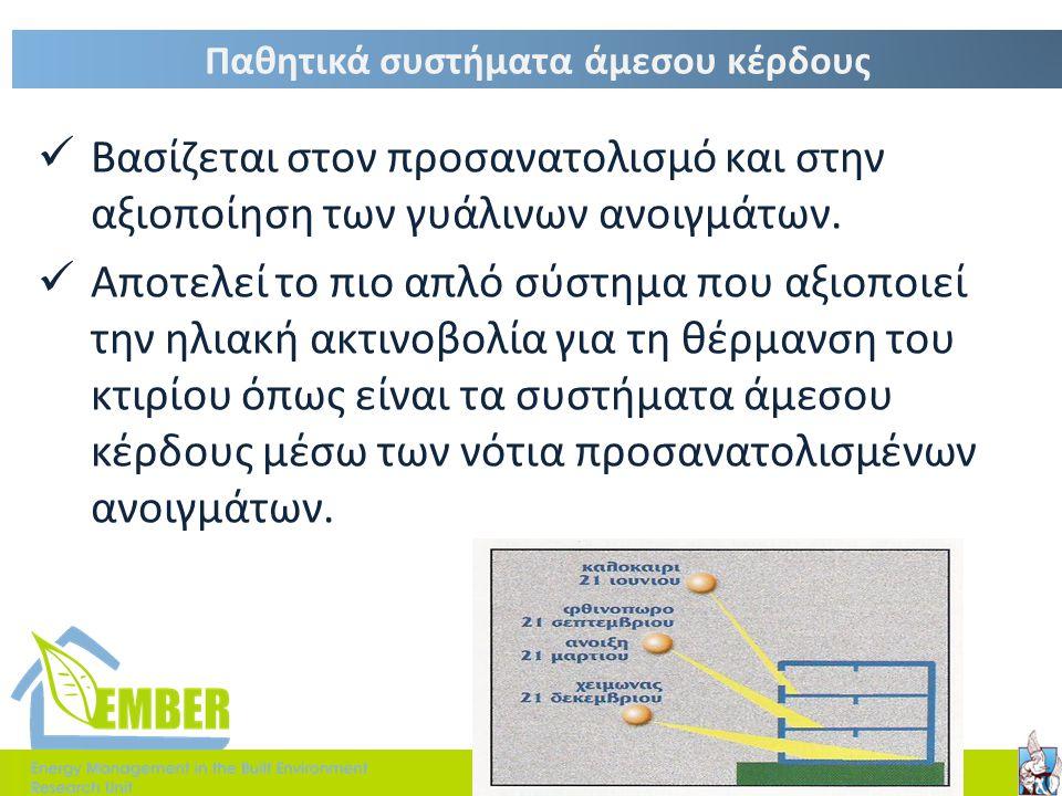 Παθητικά συστήματα έμμεσου κέρδους  Εμφανίζονται στο 42% των κτιρίων στην Ελλάδα και ανήκουν τα συστήματα που αξιοποιούν έμμεσα τα ηλιακά οφέλη για τη θέρμανση του κτιρίου.