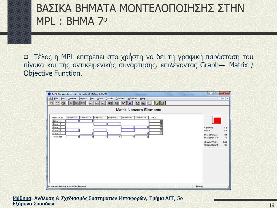 Μάθημα: Ανάλυση & Σχεδιασμός Συστημάτων Μεταφορών, Τμήμα ΔΕΤ, 5ο Εξάμηνο Σπουδών ΒΑΣΙΚΑ ΒΗΜΑΤΑ ΜΟΝΤΕΛΟΠΟΙΗΣΗΣ ΣΤΗΝ MPL : ΒΗΜΑ 7 ο  Τέλος η MPL επιτρέπει στο χρήστη να δει τη γραφική παράσταση του πίνακα και της αντικειμενικής συνάρτησης, επιλέγοντας Graph → Matrix / Objective Function.