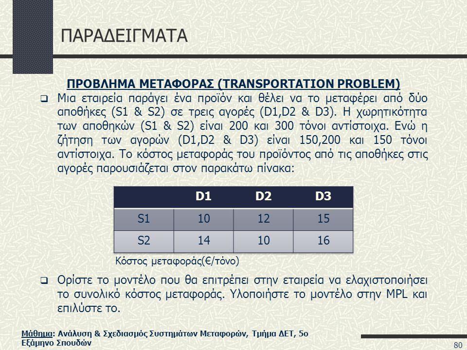 Μάθημα: Ανάλυση & Σχεδιασμός Συστημάτων Μεταφορών, Τμήμα ΔΕΤ, 5ο Εξάμηνο Σπουδών ΠΑΡΑΔΕΙΓΜΑΤΑ ΠΡΟΒΛΗΜΑ ΜΕΤΑΦΟΡΑΣ (TRANSPORTATION PROBLEM)  Μια εταιρεία παράγει ένα προϊόν και θέλει να το μεταφέρει από δύο αποθήκες (S1 & S2) σε τρεις αγορές (D1,D2 & D3).