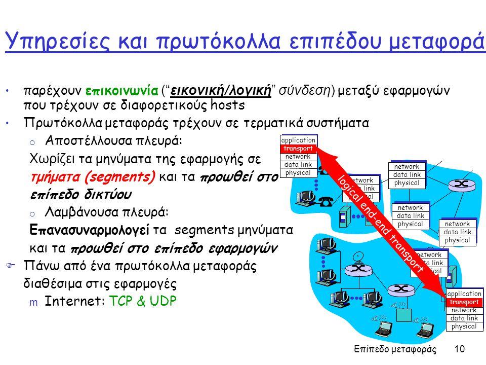 Επίπεδο μεταφοράς 10 Υπηρεσίες και πρωτόκολλα επιπέδου μεταφοράς • παρέχουν επικοινωνία ( εικονική/λογική σύνδεση) μεταξύ εφαρμογών που τρέχουν σε διαφορετικούς hosts • Πρωτόκολλα μεταφοράς τρέχουν σε τερματικά συστήματα o Αποστέλλουσα πλευρά: Χωρίζει τα μηνύματα της εφαρμογής σε τμήματα (segments) και τα προωθεί στο επίπεδο δικτύου o Λαμβάνουσα πλευρά: Επανασυναρμολογεί τα segments μηνύματα και τα προωθεί στο επίπεδο εφαρμογών  Πάνω από ένα πρωτόκολλα μεταφοράς διαθέσιμα στις εφαρμογές m Internet: TCP & UDP application transport network data link physical application transport network data link physical network data link physical network data link physical network data link physical network data link physical network data link physical logical end-end transport
