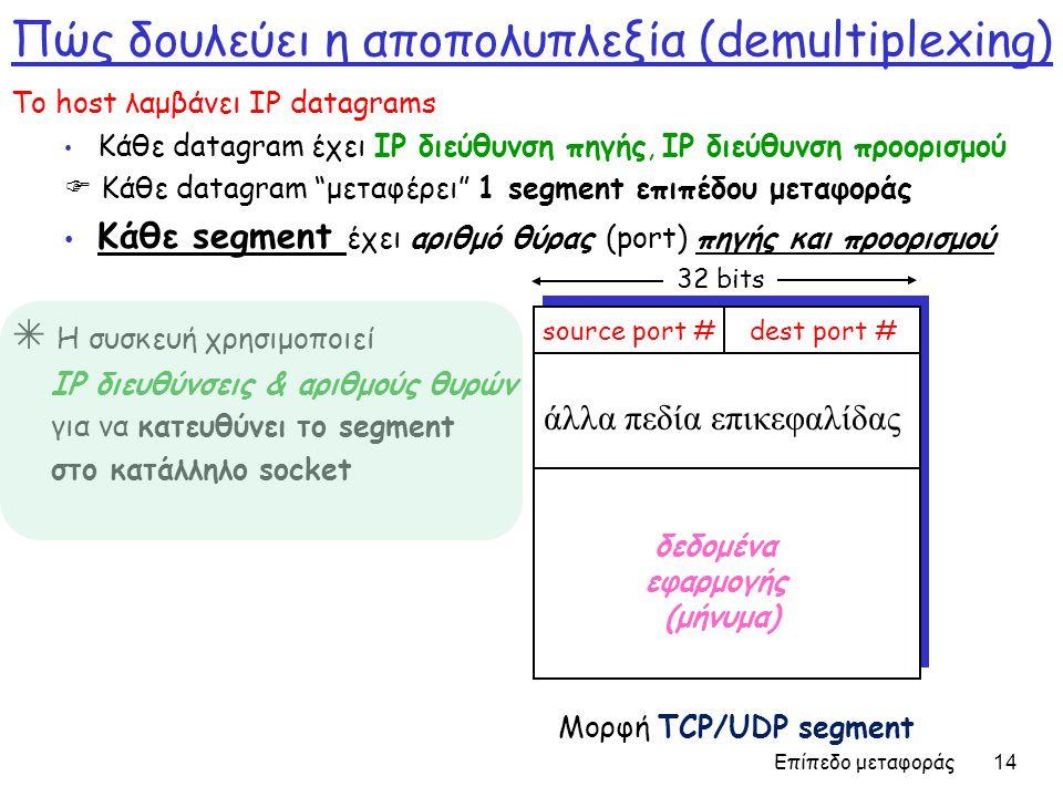 Επίπεδο μεταφοράς 14 Πώς δουλεύει η αποπολυπλεξία (demultiplexing) Το host λαμβάνει IP datagrams • Κάθε datagram έχει IP διεύθυνση πηγής, IP διεύθυνση προορισμού  Κάθε datagram μεταφέρει 1 segment επιπέδου μεταφοράς • Κάθε segment έχει αριθμό θύρας (port) πηγής και προορισμού  Η συσκευή χρησιμοποιεί IP διευθύνσεις & αριθμούς θυρών για να κατευθύνει το segment στο κατάλληλο socket source port #dest port # 32 bits δεδομένα εφαρμογής (μήνυμα) άλλα πεδία επικεφαλίδας Μορφή TCP/UDP segment