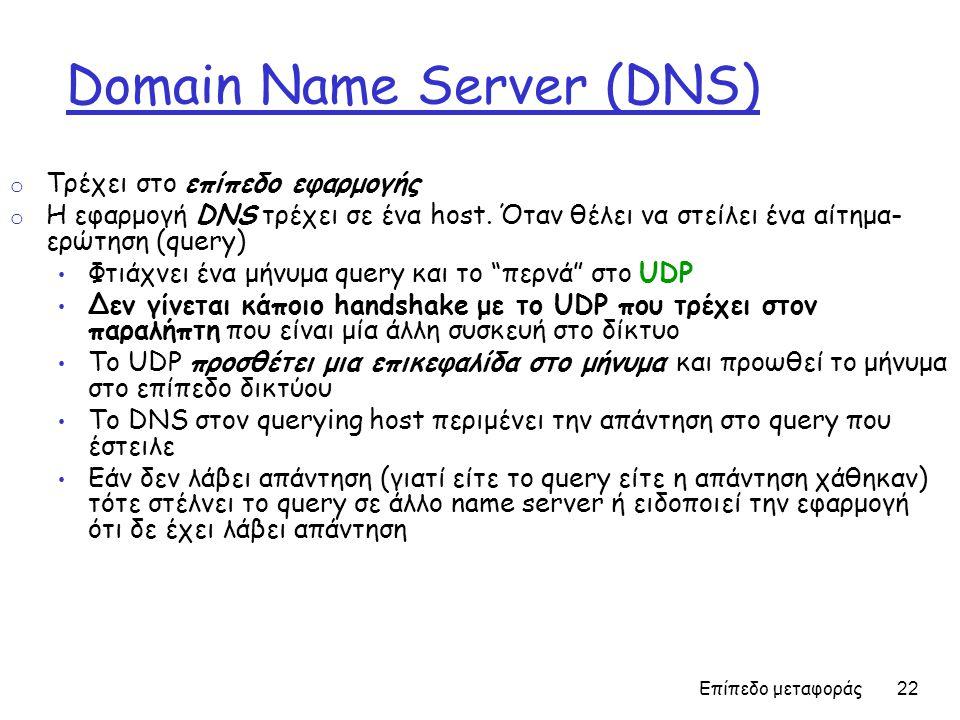 Επίπεδο μεταφοράς 22 Domain Name Server (DNS) o Τρέχει στο επίπεδο εφαρμογής o Η εφαρμογή DNS τρέχει σε ένα host.