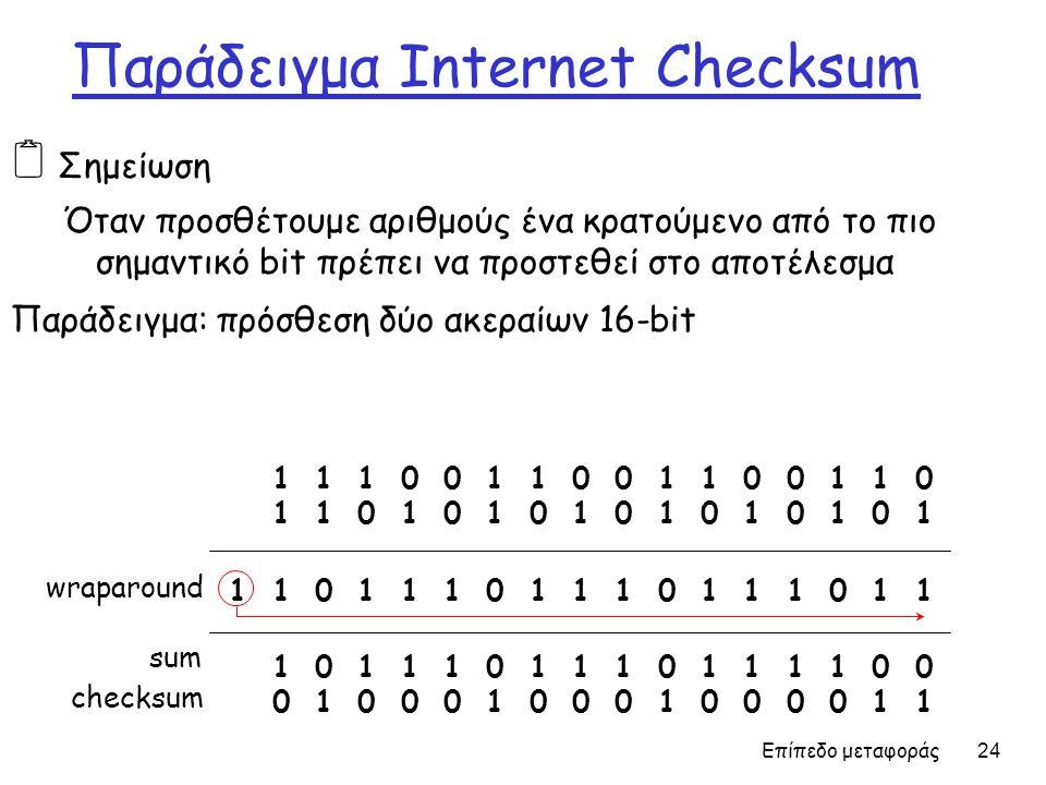 Επίπεδο μεταφοράς 24 Παράδειγμα Internet Checksum  Σημείωση Όταν προσθέτουμε αριθμούς ένα κρατούμενο από το πιο σημαντικό bit πρέπει να προστεθεί στο αποτέλεσμα Παράδειγμα: πρόσθεση δύο ακεραίων 16-bit 1 1 1 1 0 0 1 1 0 0 1 1 0 0 1 1 0 1 1 1 0 1 0 1 0 1 0 1 0 1 0 1 0 1 1 1 0 1 1 1 0 1 1 1 0 1 1 1 0 1 1 1 1 0 1 1 1 0 1 1 1 0 1 1 1 1 0 0 1 0 1 0 0 0 1 0 0 0 1 0 0 0 0 1 1 wraparound sum checksum